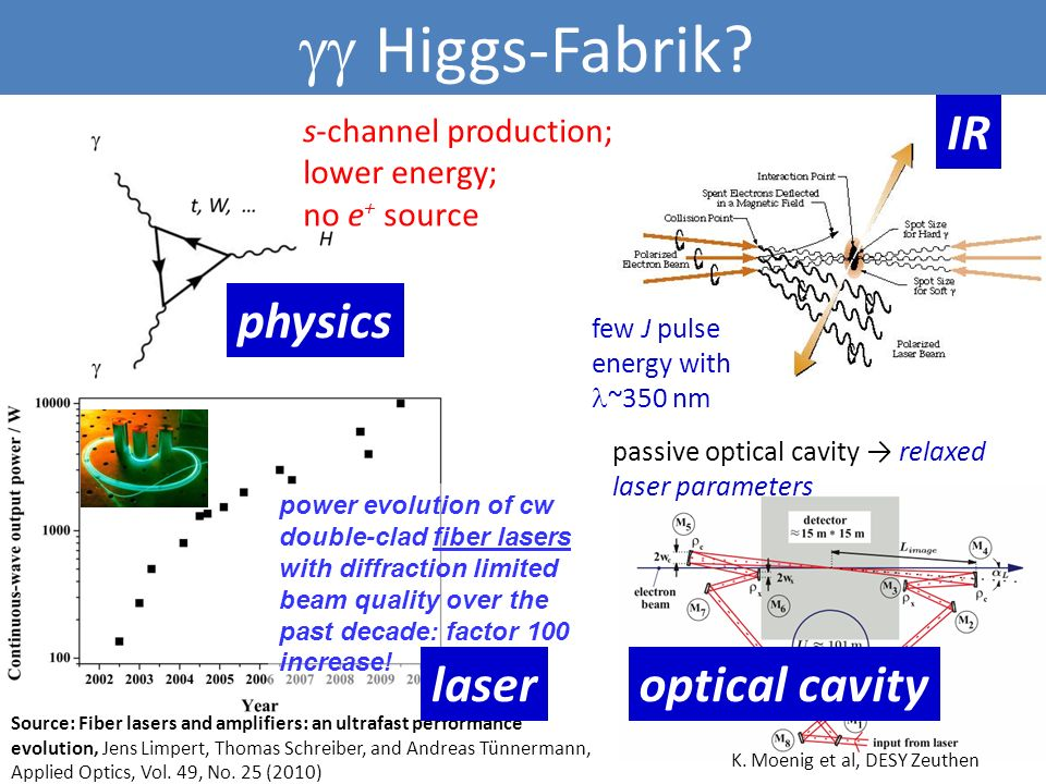 ultimate precision at Z, WW, ZH ; sensitive to New Physics in multi-TeV range & to SM closure case for VHE-LHC ultimate energy reach up to 1 or 3 TeV ; direct searches for New Physics Luminosität von e + e - Higgs-Fabriken