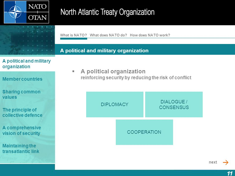 How does NATO work? 11 What is NATO? What does NATO do? A political and military organization A political organization reinforcing security by reducin