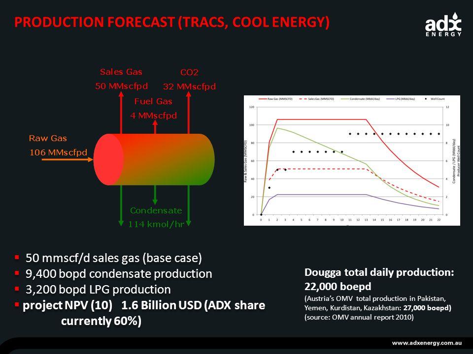 PRODUCTION FORECAST (TRACS, COOL ENERGY) 50 mmscf/d sales gas (base case) 9,400 bopd condensate production 3,200 bopd LPG production project NPV (10) 1.6 Billion USD (ADX share currently 60%) 50 mmscf/d sales gas (base case) 9,400 bopd condensate production 3,200 bopd LPG production project NPV (10) 1.6 Billion USD (ADX share currently 60%) Dougga total daily production: 22,000 boepd (Austrias OMV total production in Pakistan, Yemen, Kurdistan, Kazakhstan: 27,000 boepd) (source: OMV annual report 2010)