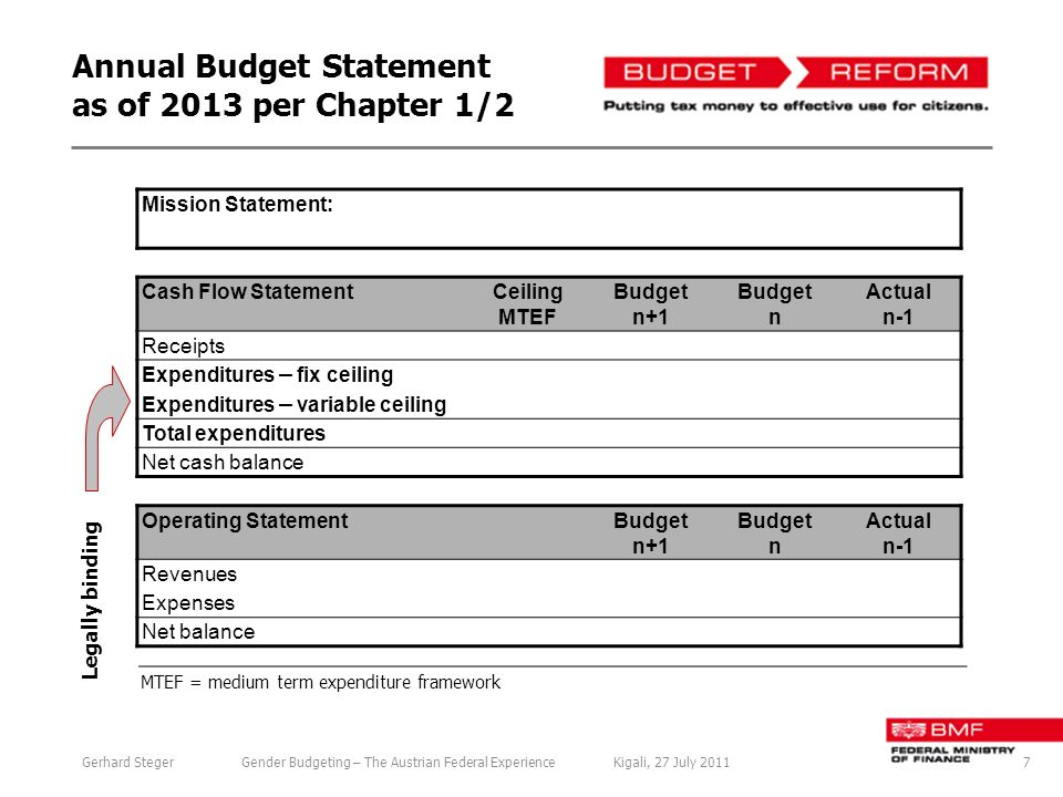 Annual Budget Statement as of 2013 per Chapter 1/2 Mission Statement: Cash Flow StatementCeiling MTEF Budget n+1 Budget n Actual n-1 Receipts Expenditures – fix ceiling Expenditures – variable ceiling Total expenditures Net cash balance Operating StatementBudget n+1 Budget n Actual n-1 Revenues Expenses Net balance MTEF = medium term expenditure framework Legally binding 7Gerhard StegerGender Budgeting – The Austrian Federal ExperienceKigali, 27 July 2011