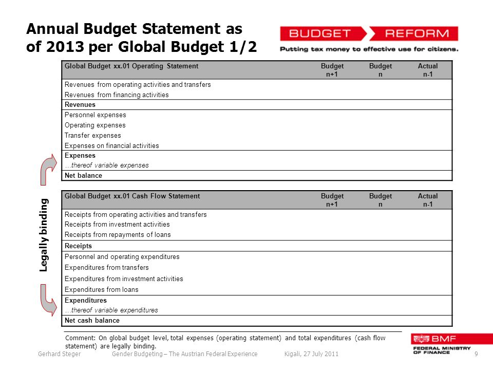 Comment: On global budget level, total expenses (operating statement) and total expenditures (cash flow statement) are legally binding.