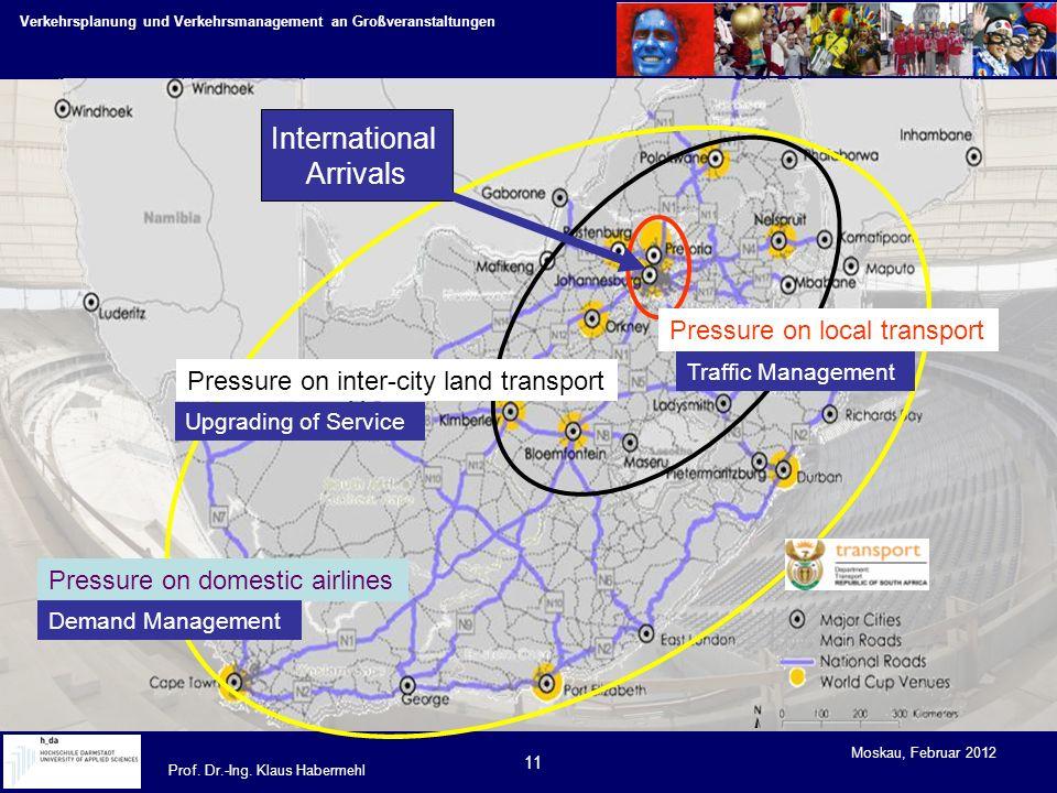 Verkehrsplanung und Verkehrsmanagement an Großveranstaltungen Prof. Dr.-Ing. Klaus Habermehl Moskau, Februar 2012 Pressure on domestic airlines Intern