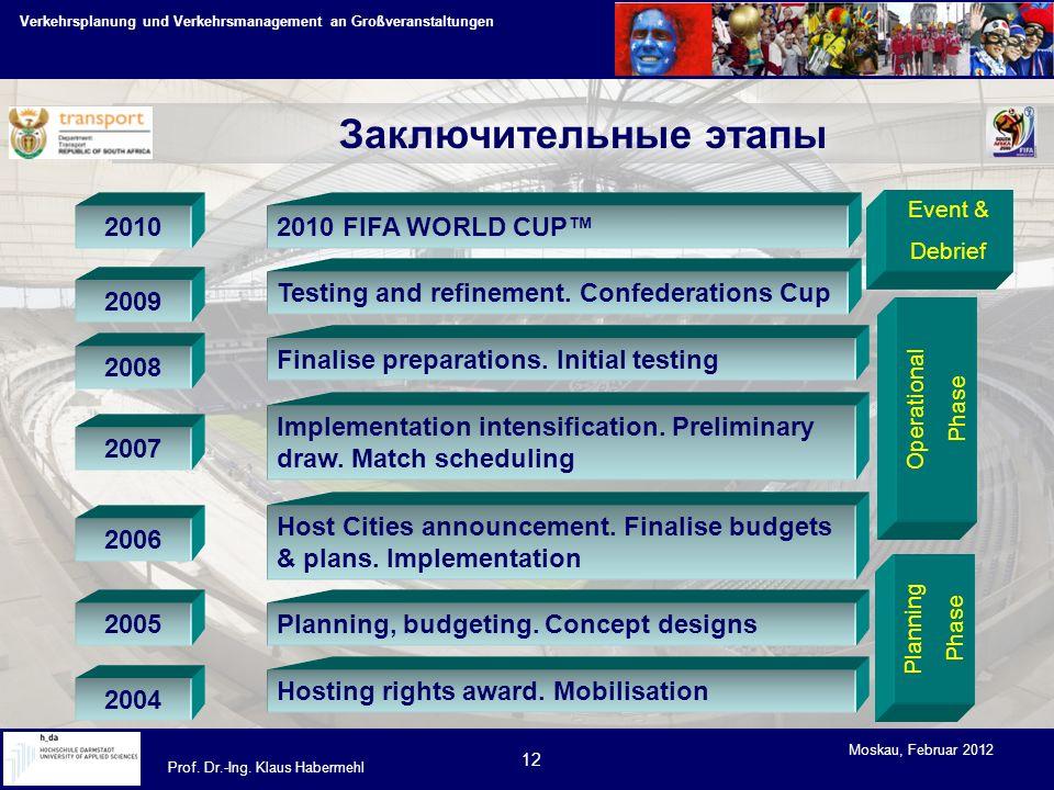 Verkehrsplanung und Verkehrsmanagement an Großveranstaltungen Prof. Dr.-Ing. Klaus Habermehl Moskau, Februar 2012 20102010 FIFA WORLD CUP Testing and