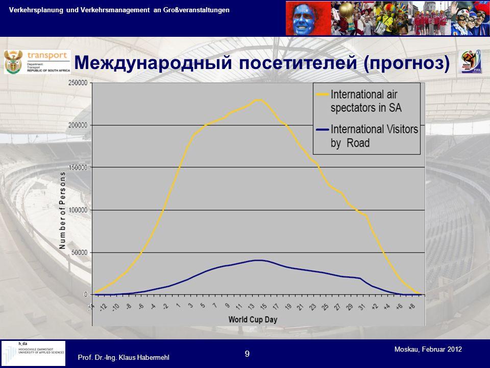 Verkehrsplanung und Verkehrsmanagement an Großveranstaltungen Prof. Dr.-Ing. Klaus Habermehl Moskau, Februar 2012 9 Международный посетителей (прогноз