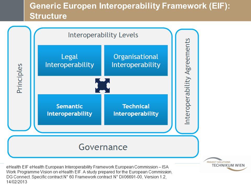 Generic Europen Interoperability Framework (EIF): Structure eHealth EIF eHealth European Interoperability Framework European Commission – ISA Work Pro