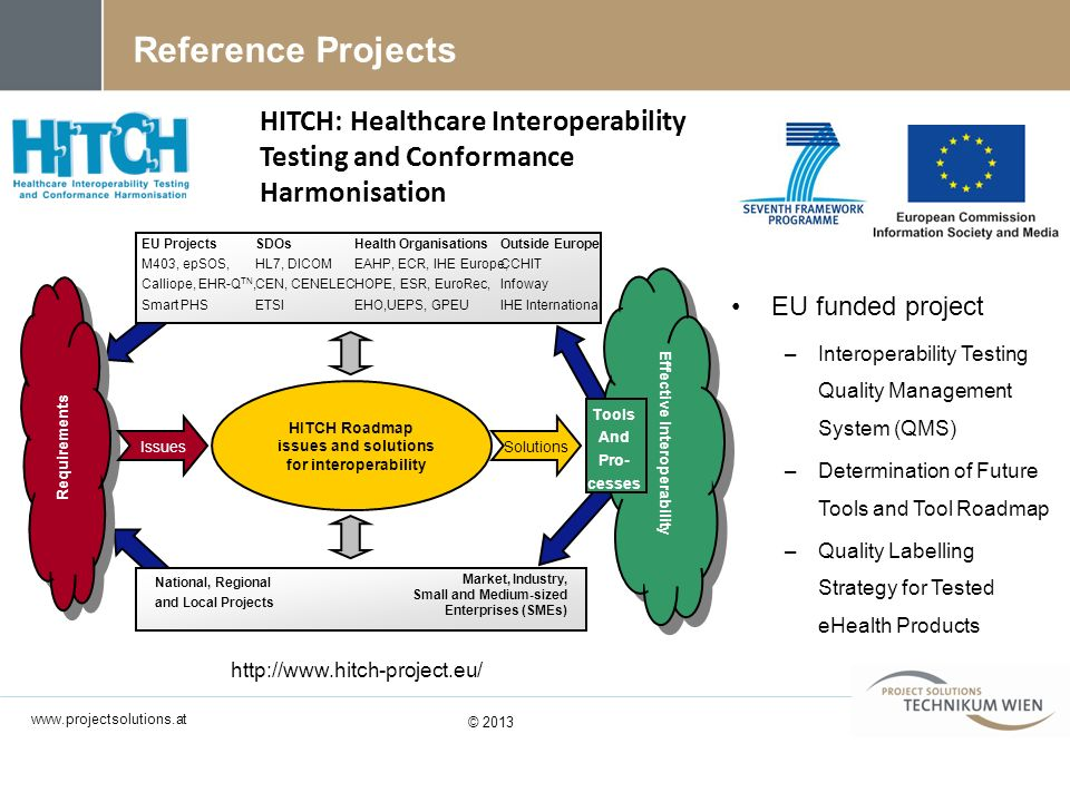 HITCH: Healthcare Interoperability Testing and Conformance Harmonisation www.projectsolutions.at © 2013 Reference Projects National, Regional and Local Projects Market, Industry, Small and Medium-sized Enterprises (SMEs) HITCH Roadmap issues and solutions for interoperability Effective Interoperability EU Projects M403, epSOS, Calliope, EHR-Q TN, Smart PHS SDOs HL7, DICOM CEN, CENELEC ETSI Health Organisations EAHP, ECR, IHE Europe, HOPE, ESR, EuroRec, EHO,UEPS, GPEU Outside Europe CCHIT Infoway IHE International Requirements IssuesSolutions Tools And Pro- cesses EU funded project –Interoperability Testing Quality Management System (QMS) –Determination of Future Tools and Tool Roadmap –Quality Labelling Strategy for Tested eHealth Products http://www.hitch-project.eu/