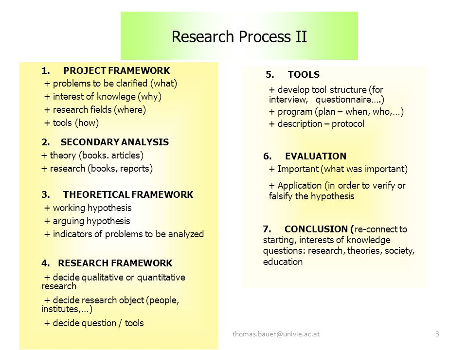 thomas.bauer@univie.ac.at3 Research Process II 1.