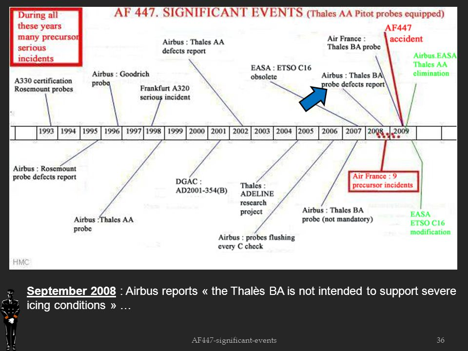 36 September 2008 : Airbus reports « the Thalès BA is not intended to support severe icing conditions » … AF447-significant-events