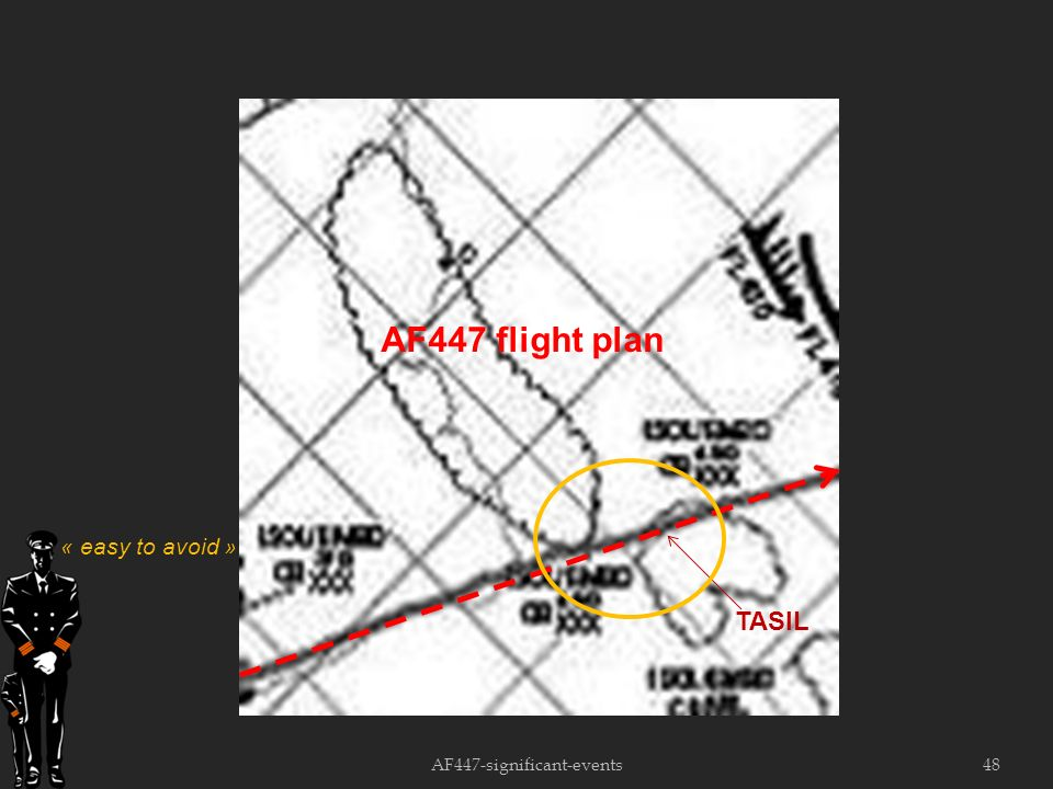AF447-significant-events48 AF447 flight plan TASIL « easy to avoid »