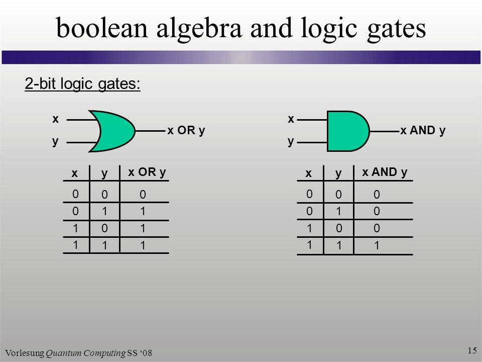 Vorlesung Quantum Computing SS 08 15 boolean algebra and logic gates 2-bit logic gates: y x OR y 0 1 0 1 0 0 1 1 x 0 1 1 1 y x AND y 0 1 0 1 0 0 1 1 x 0 0 0 1 x y x OR y x y x AND y