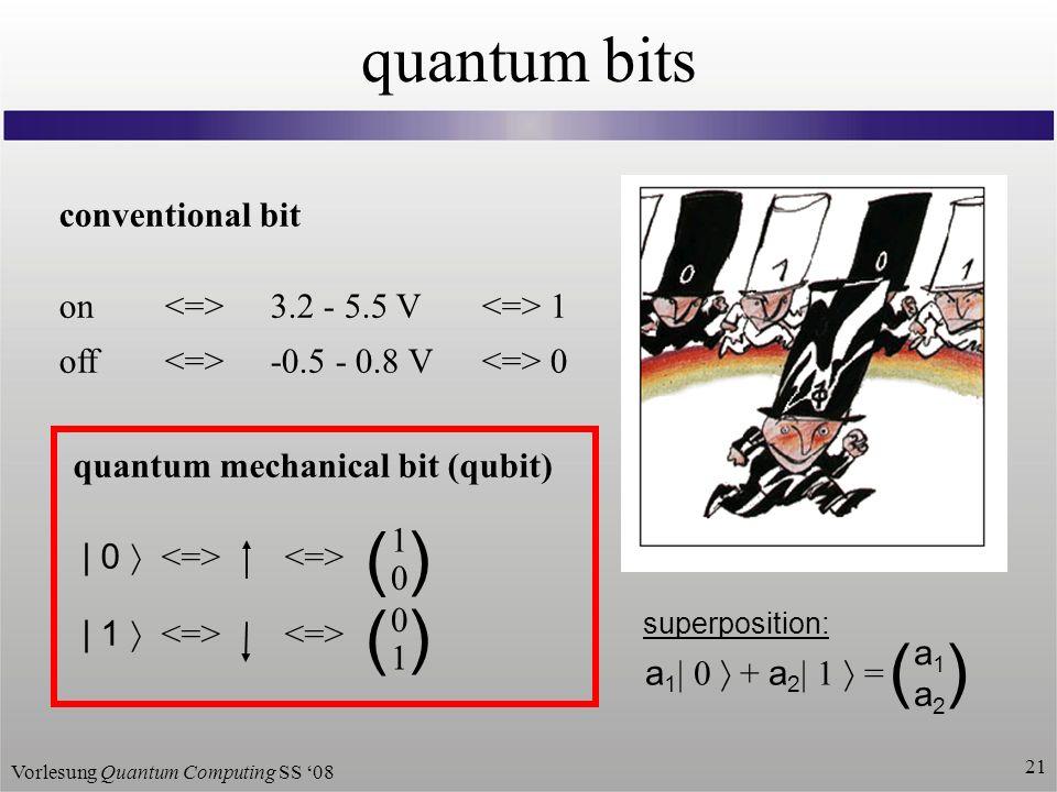 Vorlesung Quantum Computing SS 08 21 quantum bits conventional bit on 3.2 - 5.5 V 1 off -0.5 - 0.8 V 0 quantum mechanical bit (qubit) | 0 | 1 1 0 ( ( 0 1 ( ( a 1 | 0 + a 2 | 1 = a1a1 a2a2 () superposition: