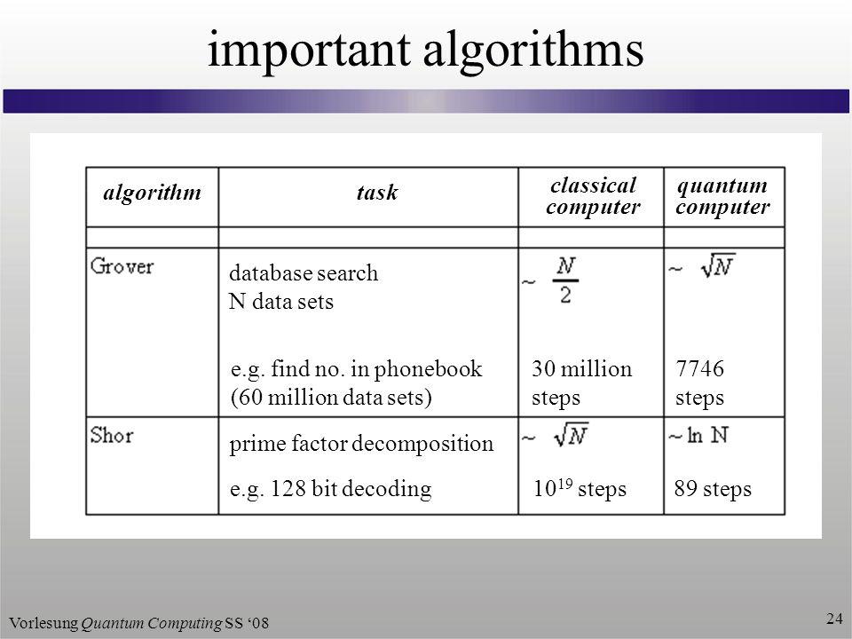 Vorlesung Quantum Computing SS 08 24 important algorithms database search N data sets e.g.