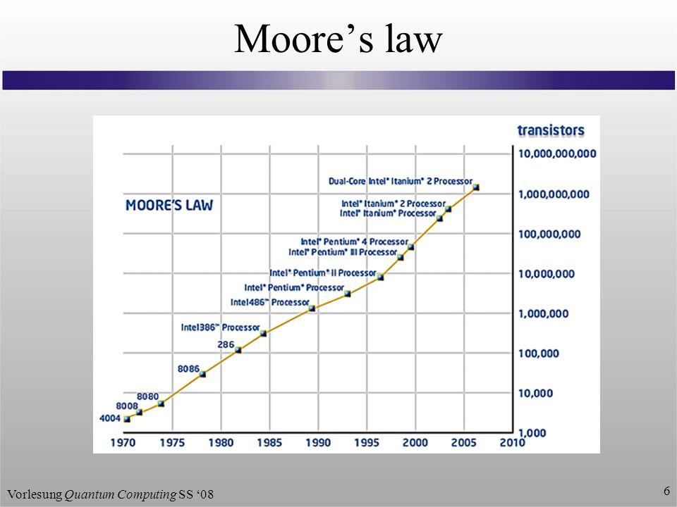 Vorlesung Quantum Computing SS 08 6 Moores law