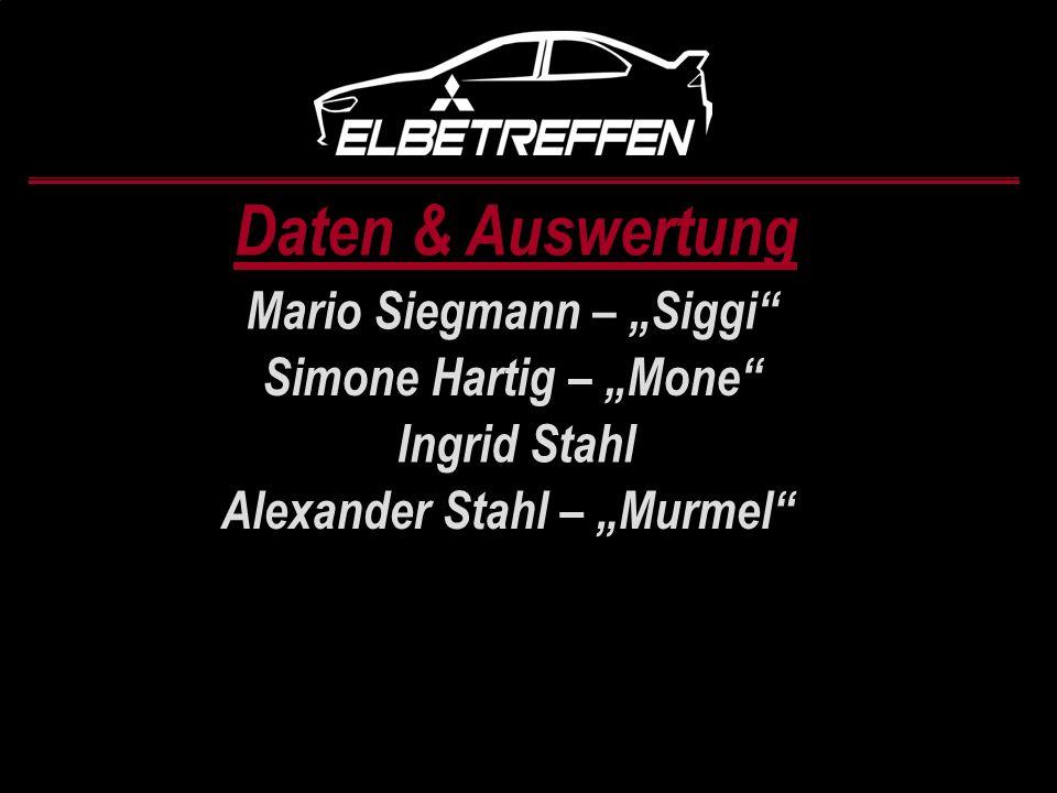 Daten & Auswertung Mario Siegmann – Siggi Simone Hartig – Mone Ingrid Stahl Alexander Stahl – Murmel