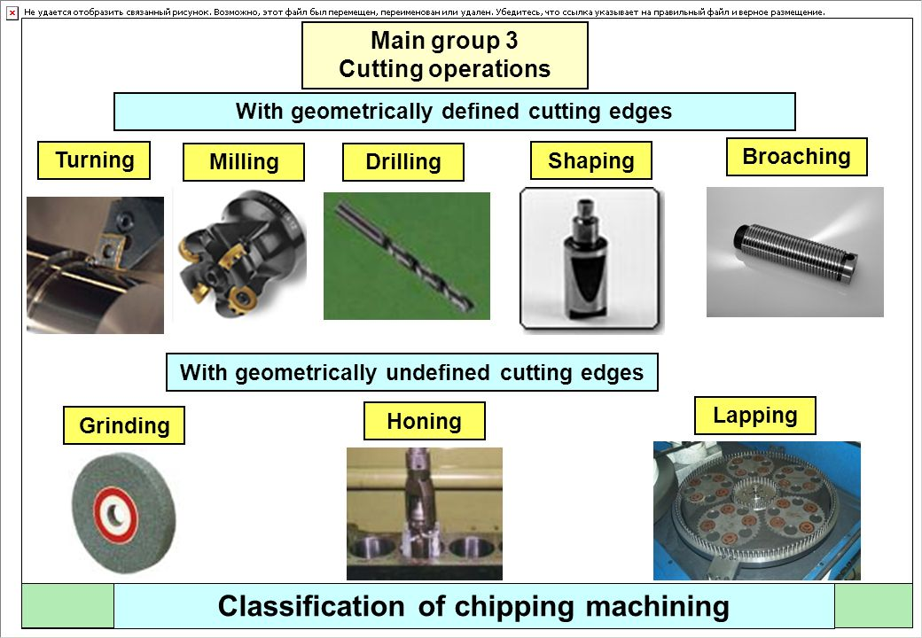 Classification of chipping machining Main group 3 Cutting operations With geometrically undefined cutting edges With geometrically defined cutting edg