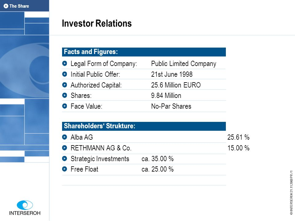 Investor Relations Die Aktie Facts and Figures: Shareholders Strukture: Legal Form of Company:Public Limited Company Initial Public Offer:21st June 1998 Authorized Capital:25.6 Million EURO Shares:9.84 Million Face Value:No-Par Shares Alba AG25.61 % RETHMANN AG & Co.15.00 % Strategic Investmentsca.
