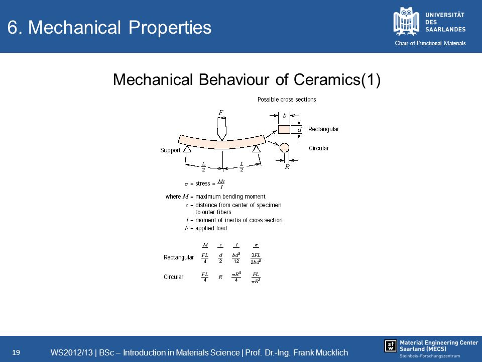 WS2012/13   BSc – Introduction in Materials Science   Prof. Dr.-Ing. Frank Mücklich 19 Chair of Functional Materials 6. Mechanical Properties Mechanic
