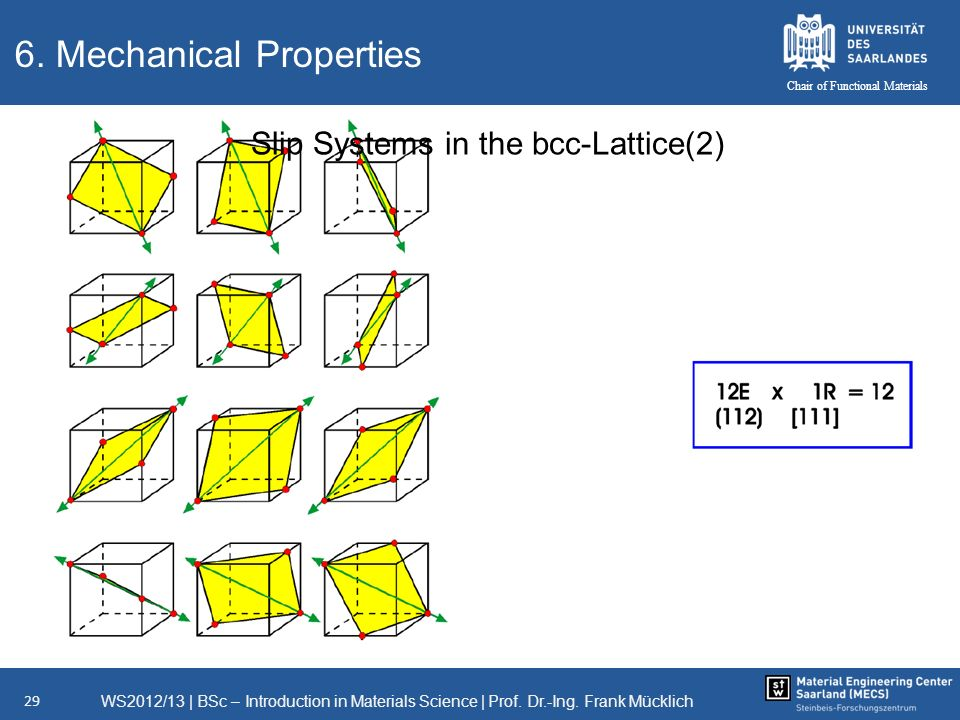 WS2012/13   BSc – Introduction in Materials Science   Prof. Dr.-Ing. Frank Mücklich 29 Chair of Functional Materials 6. Mechanical Properties Slip Sys