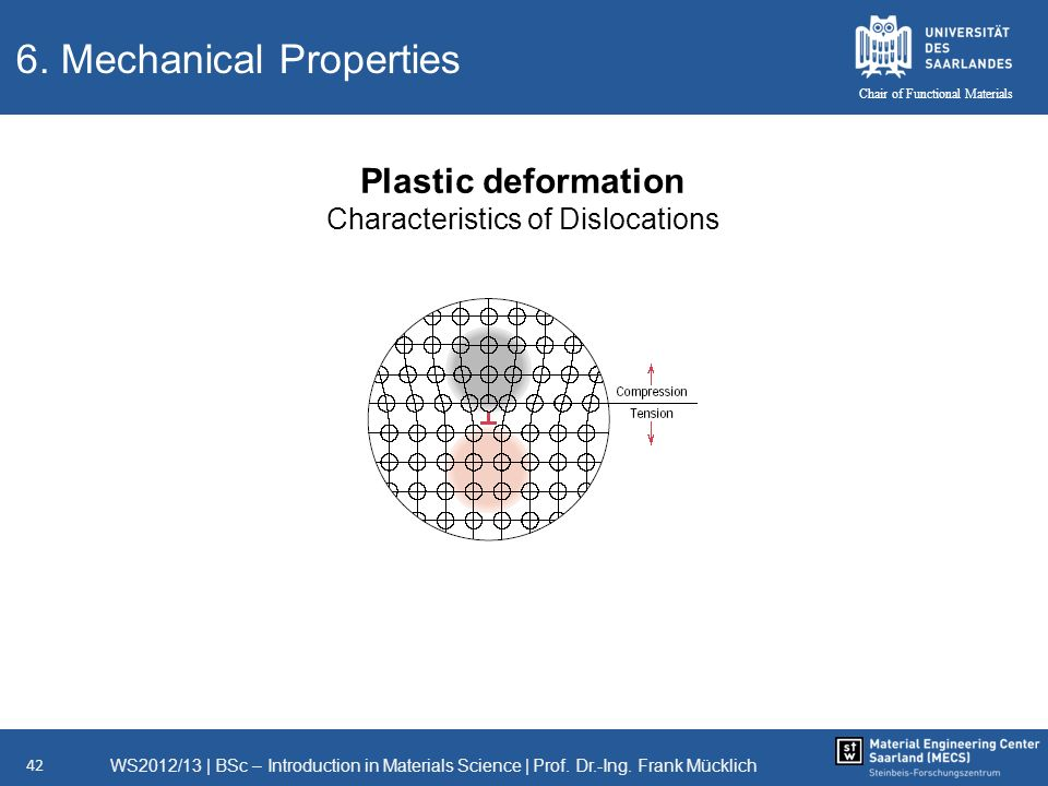 WS2012/13   BSc – Introduction in Materials Science   Prof. Dr.-Ing. Frank Mücklich 42 Chair of Functional Materials 6. Mechanical Properties Plastic