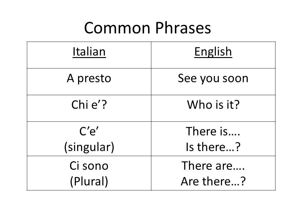 Common Phrases ItalianEnglish A prestoSee you soon Chi e?Who is it? Ce (singular) There is…. Is there…? Ci sono (Plural) There are…. Are there…?