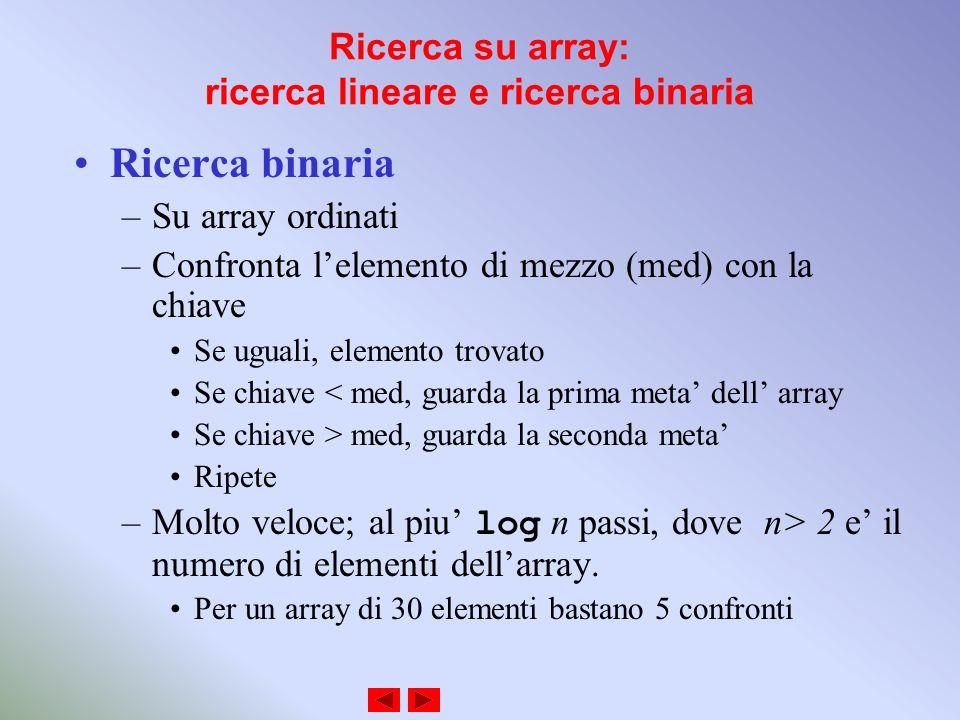 Ricerca su array: ricerca lineare e ricerca binaria Ricerca binaria –Su array ordinati –Confronta lelemento di mezzo (med) con la chiave Se uguali, elemento trovato Se chiave < med, guarda la prima meta dell array Se chiave > med, guarda la seconda meta Ripete –Molto veloce; al piu log n passi, dove n> 2 e il numero di elementi dellarray.