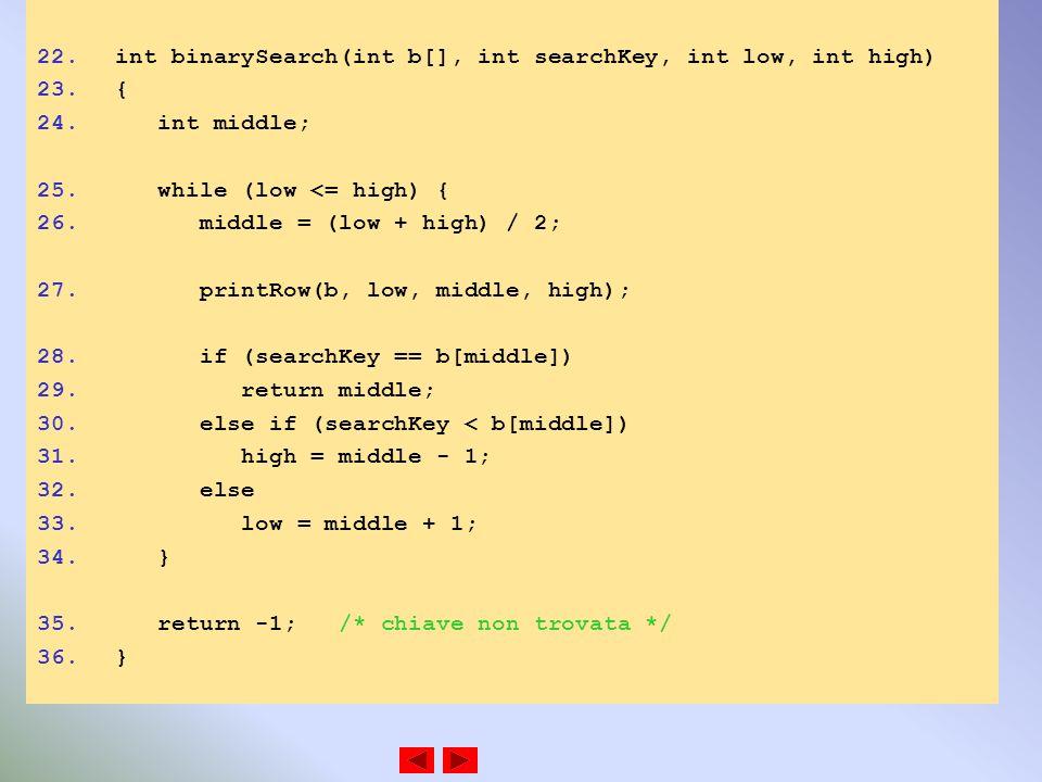 22.int binarySearch(int b[], int searchKey, int low, int high) 23.{ 24. int middle; 25. while (low <= high) { 26. middle = (low + high) / 2; 27. print