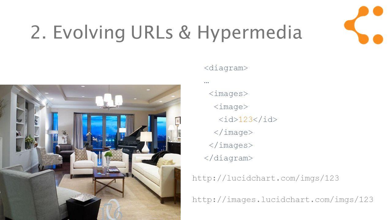 2. Evolving URLs & Hypermedia … 123 http://lucidchart.com/imgs/123 http://images.lucidchart.com/imgs/123