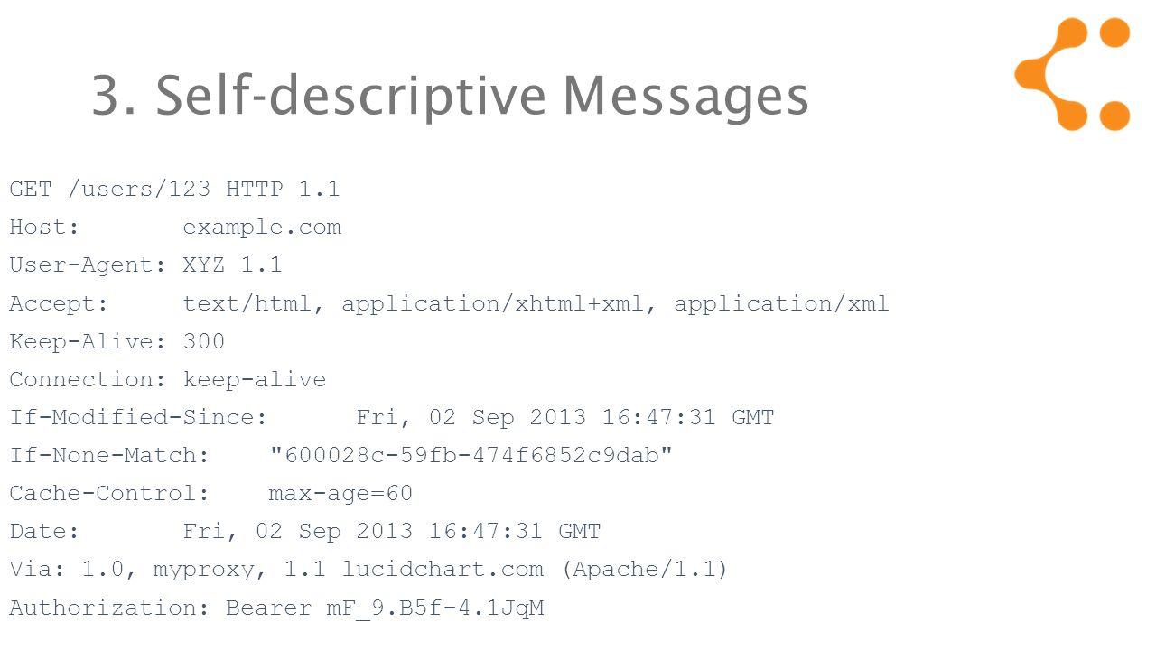 3. Self-descriptive Messages GET /users/123 HTTP 1.1 Host:example.com User-Agent:XYZ 1.1 Accept:text/html, application/xhtml+xml, application/xml Keep