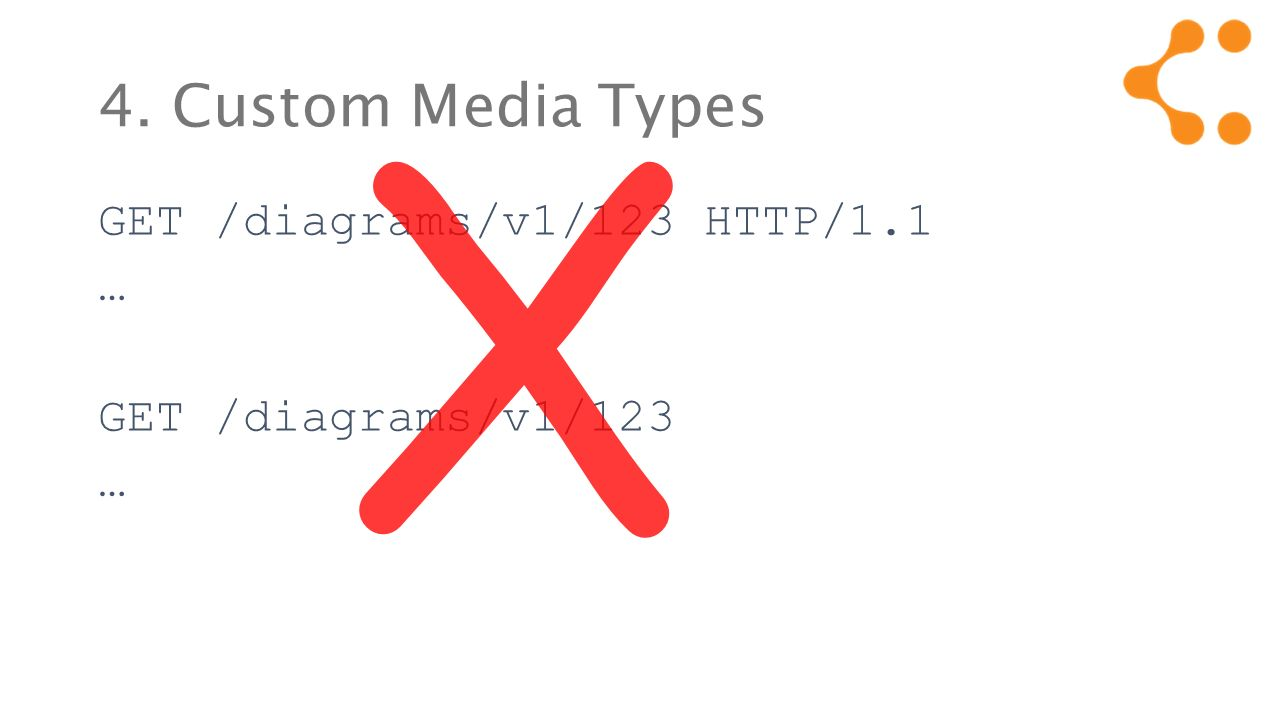 4. Custom Media Types GET /diagrams/v1/123 HTTP/1.1 … GET /diagrams/v1/123 … X