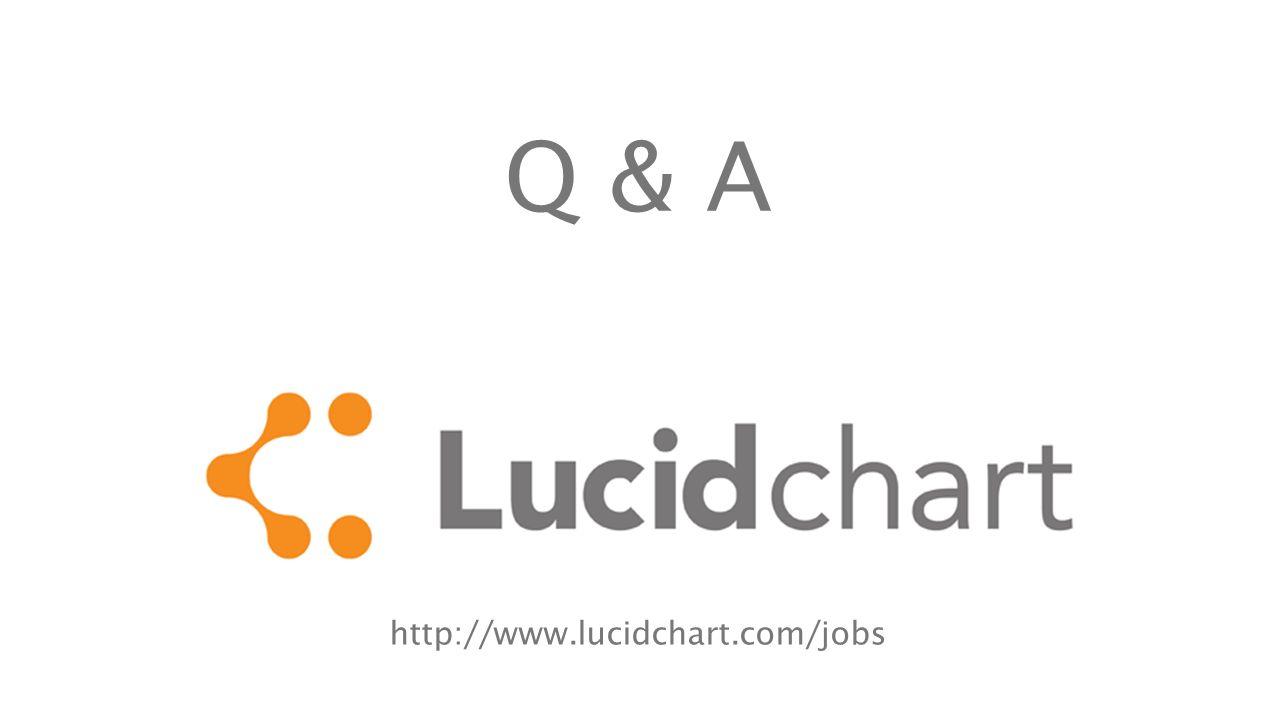 Q & A http://www.lucidchart.com/jobs