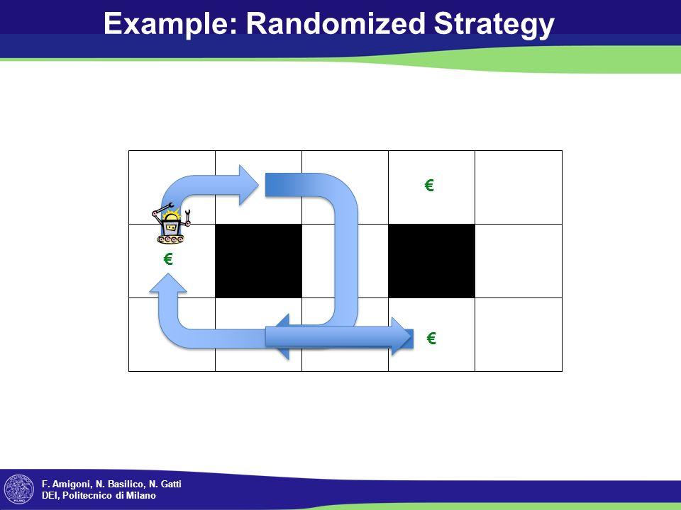 F. Amigoni, N. Basilico, N. Gatti DEI, Politecnico di Milano Example: Randomized Strategy