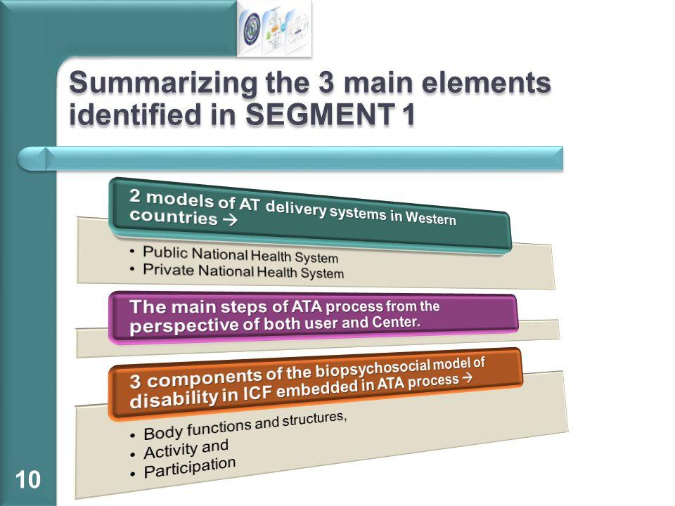 Summarizing the 3 main elements identified in SEGMENT 1 10