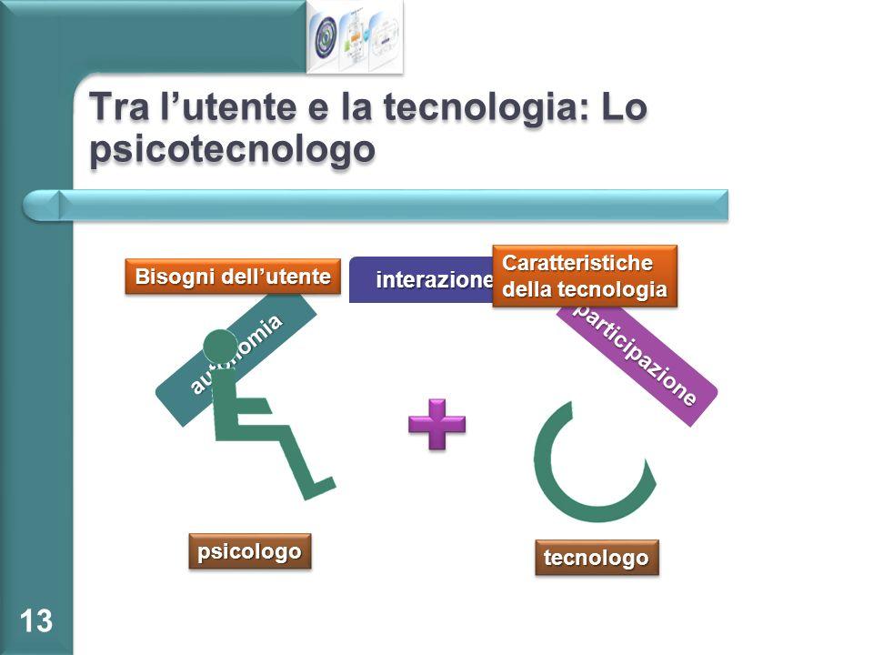 autonomia interazione participazione Tra lutente e la tecnologia: Lo psicotecnologo 13 Bisogni dellutente psicologopsicologo Caratteristiche della tec