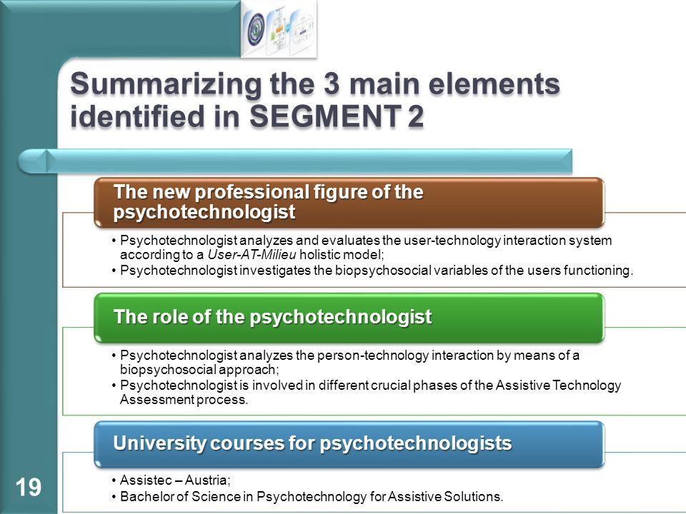 Summarizing the 3 main elements identified in SEGMENT 2 Psychotechnologist analyzes and evaluates the user-technology interaction system according to