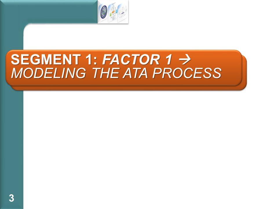 SEGMENTO 1: FATTORE 1 MODELLIZZARE LATA PROCESS 3 SEGMENT 1: FACTOR 1 MODELING THE ATA PROCESS