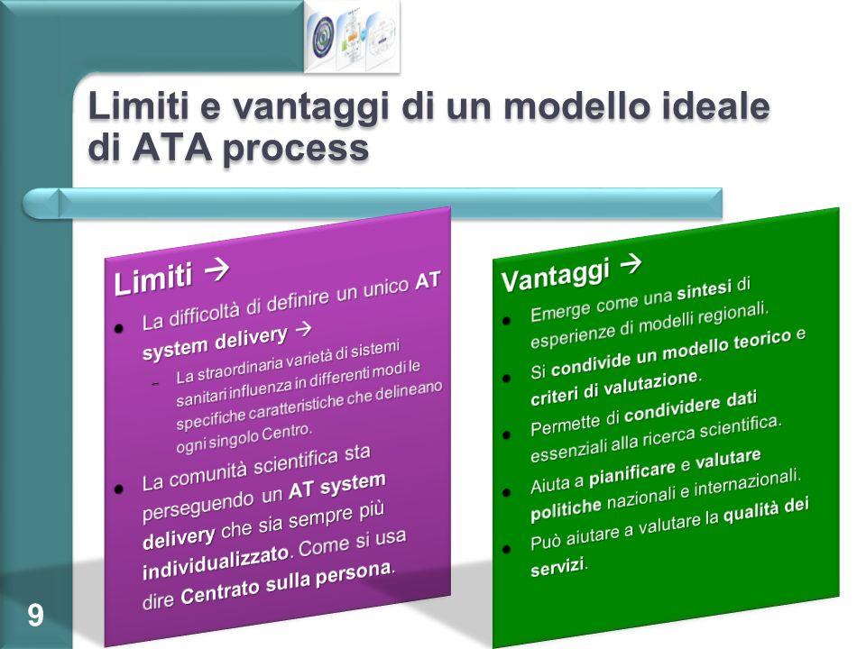 Limiti e vantaggi di un modello ideale di ATA process 9