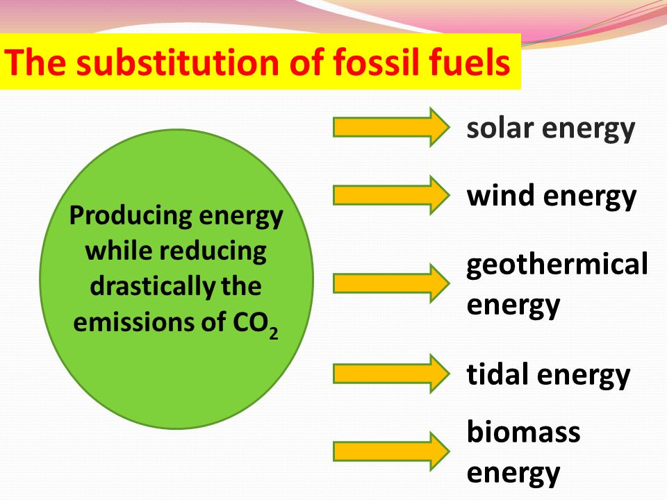 The substitution of fossil fuels Producing energy while reducing drastically the emissions of CO 2 solar energy biomass energy wind energy tidal energ