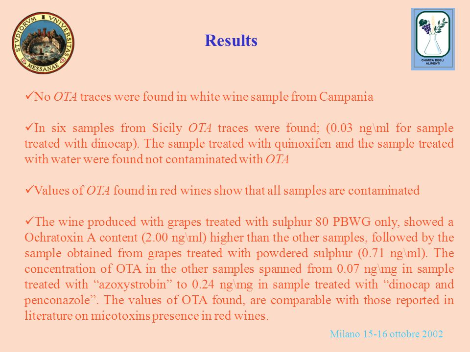 Milano 15-16 ottobre 2002 No OTA traces were found in white wine sample from Campania In six samples from Sicily OTA traces were found; (0.03 ng\ml for sample treated with dinocap).