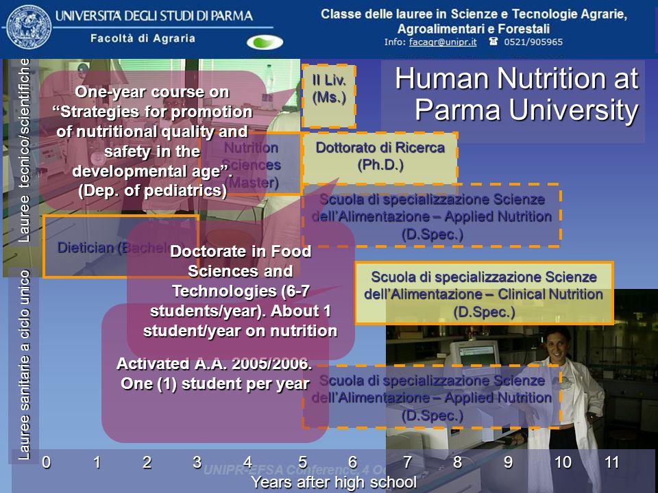 UNIPR-EFSA Conference, 4 October 2007 Human Nutrition at Parma University Scuola di specializzazione Scienze dellAlimentazione – Clinical Nutrition (D