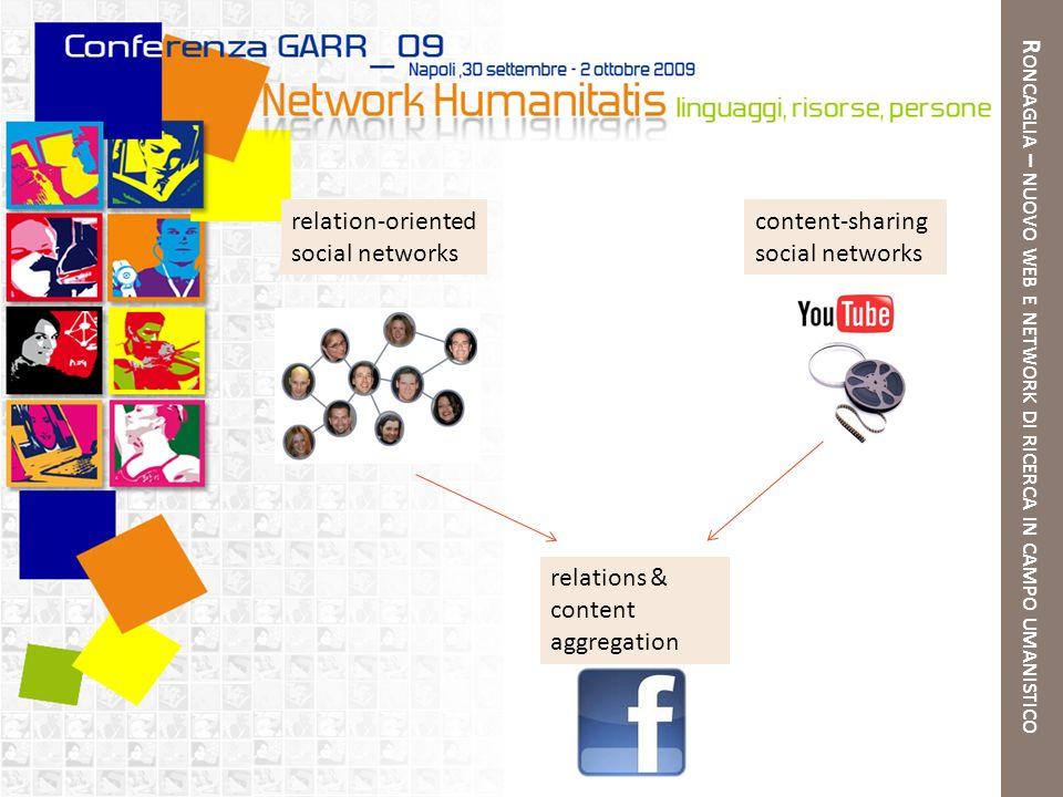 R ONCAGLIA – NUOVO WEB E NETWORK DI RICERCA IN CAMPO UMANISTICO relation-oriented social networks content-sharing social networks relations & content aggregation