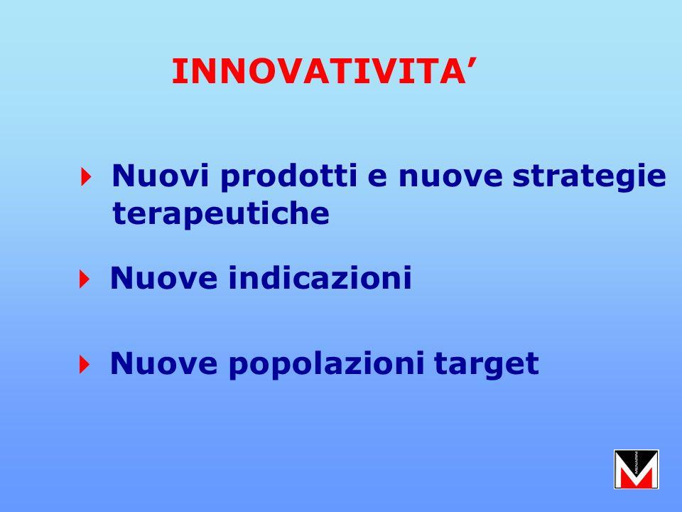 INNOVATIVITA Nuovi prodotti e nuove strategie terapeutiche Nuove indicazioni Nuove popolazioni target