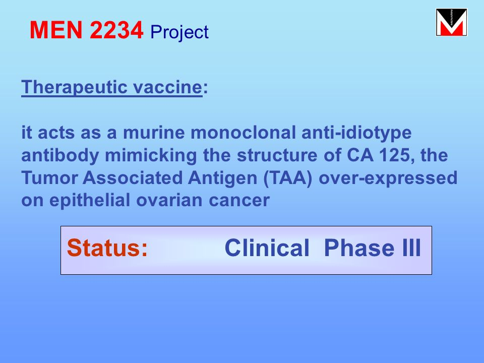 MEN 2234 Project Status: Clinical Phase III Therapeutic vaccine: it acts as a murine monoclonal anti-idiotype antibody mimicking the structure of CA 1