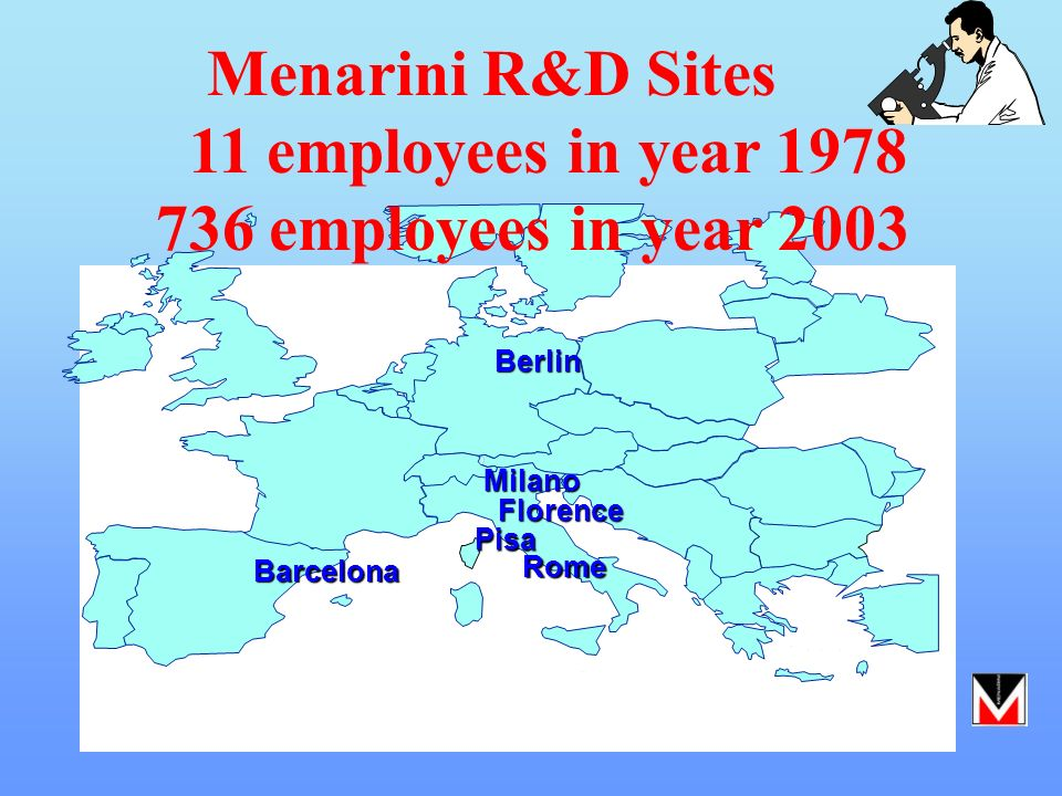 Berlin Barcelona Rome Florence Pisa Menarini R&D Sites 11 employees in year 1978 736 employees in year 2003 Milano