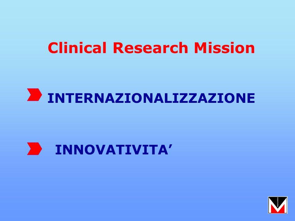 Clinical Research Mission INNOVATIVITA INTERNAZIONALIZZAZIONE