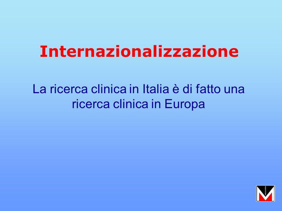 Internazionalizzazione La ricerca clinica in Italia è di fatto una ricerca clinica in Europa