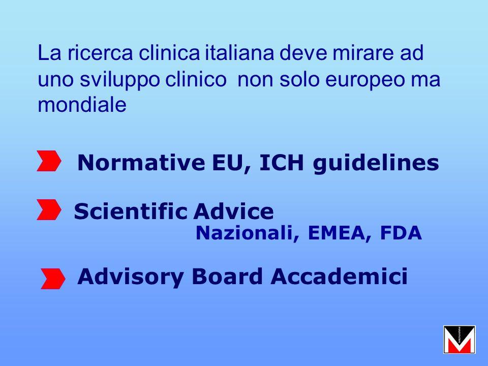 Nazionali, EMEA, FDA La ricerca clinica italiana deve mirare ad uno sviluppo clinico non solo europeo ma mondiale Scientific Advice Advisory Board Acc