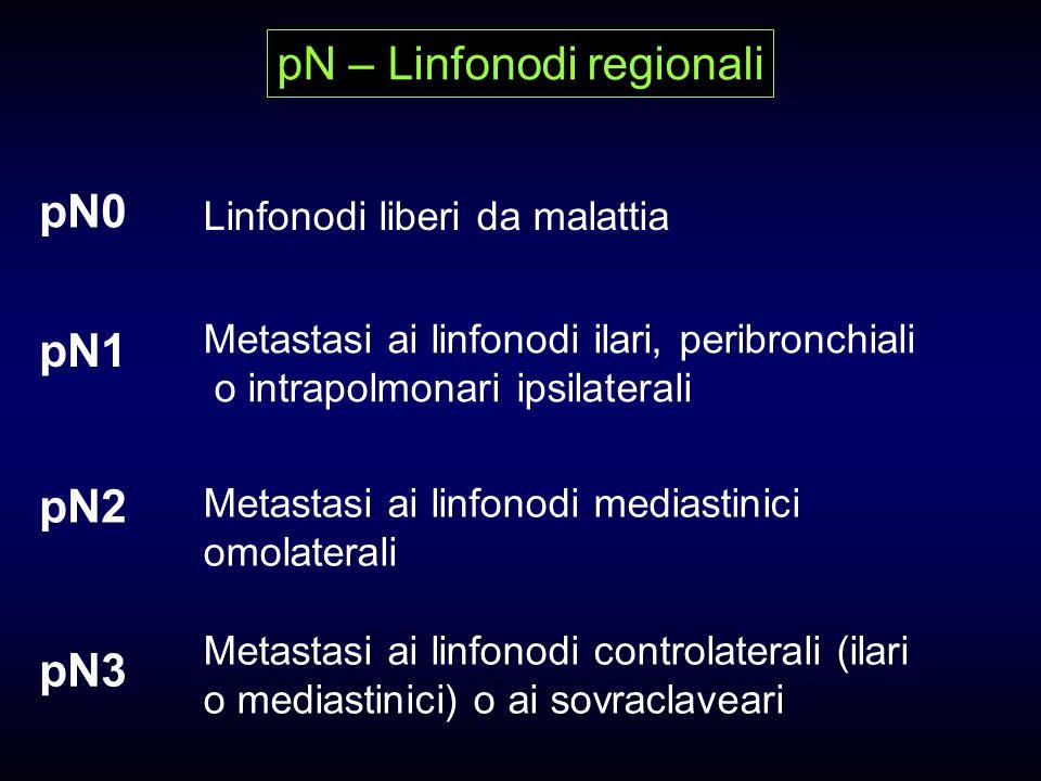 pN – Linfonodi regionali pN0 pN3 pN1 pN2 Linfonodi liberi da malattia Metastasi ai linfonodi ilari, peribronchiali o intrapolmonari ipsilaterali Metastasi ai linfonodi mediastinici omolaterali Metastasi ai linfonodi controlaterali (ilari o mediastinici) o ai sovraclaveari