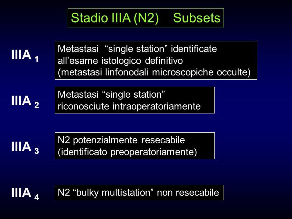 Stadio IIIA (N2) Subsets IIIA 1 IIIA 4 IIIA 2 IIIA 3 Metastasi single station identificate allesame istologico definitivo (metastasi linfonodali microscopiche occulte) Metastasi single station riconosciute intraoperatoriamente N2 potenzialmente resecabile (identificato preoperatoriamente) N2 bulky multistation non resecabile
