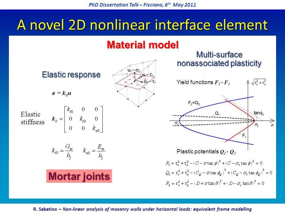 Material model Multi-surface nonassociated plasticity Elastic response Elastic stiffness Mortar joints Yield functions F 1 - F 2 Plastic potentials Q