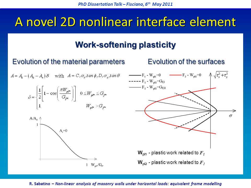 A novel 2D nonlinear interface element Work-softening plasticity Evolution of the material parameters with W pl1 - plastic work related to F 1 W pl2 -